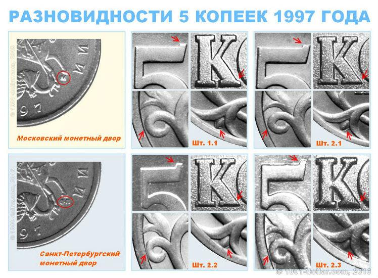 Разновидности 5 копеек 1997 года