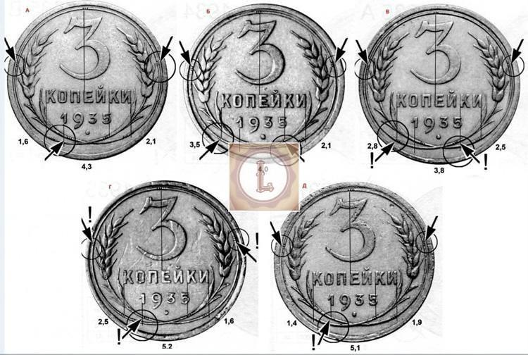Разновидности старой монеты