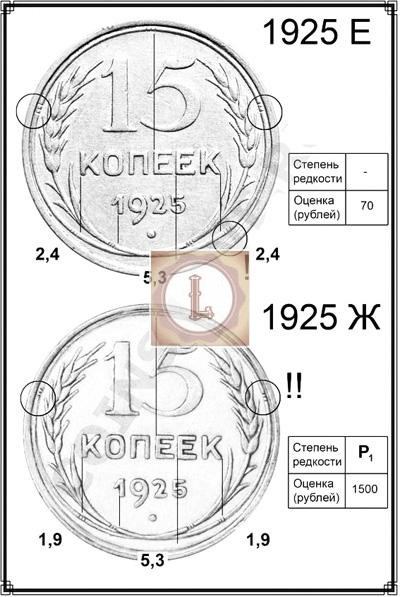 Различия на схеме 15 копеек 1925 года