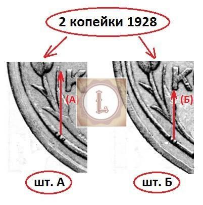 Визуальное определение штемпелей реверса по методу А. Широкова