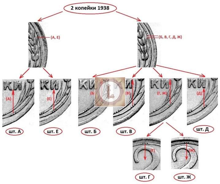 Схема идентификации штемпелей