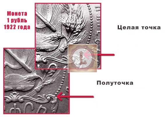 1 рубль 1922 года, разновидности