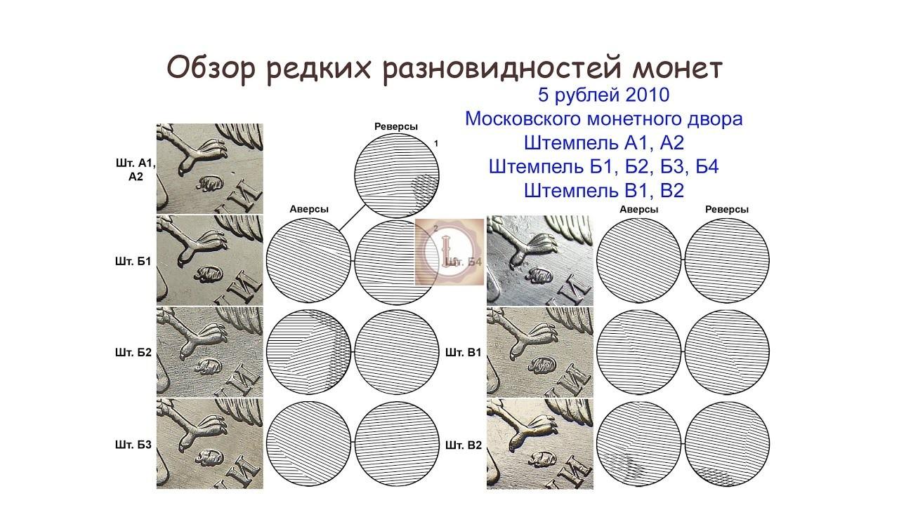 5 рублей 2010 год, разновидности ММД