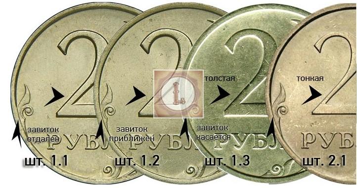 2 рубля 2006 года разновидности