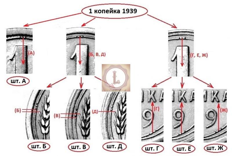 1 копейка 1939 года-определение штемпелей